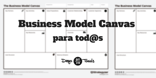 Business Model Canvas Coworking